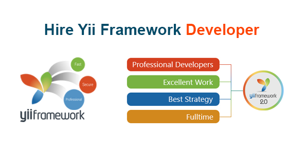 Yii Web Development Services | Hire Yii Developer India-India