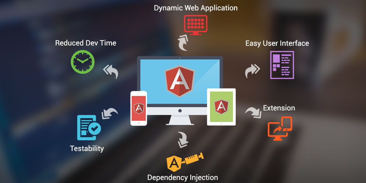 AngularJS Development Services in India -Ahmedabad